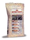 1980: Introductie AGR